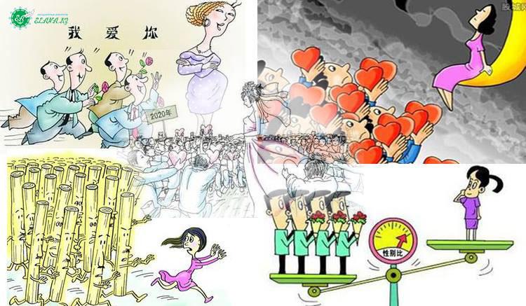 Қытайдың проблемасына айналған бас құрау:  «жоспарлы туу» саясатының «жемісі»